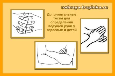 Тест выявление своими руками