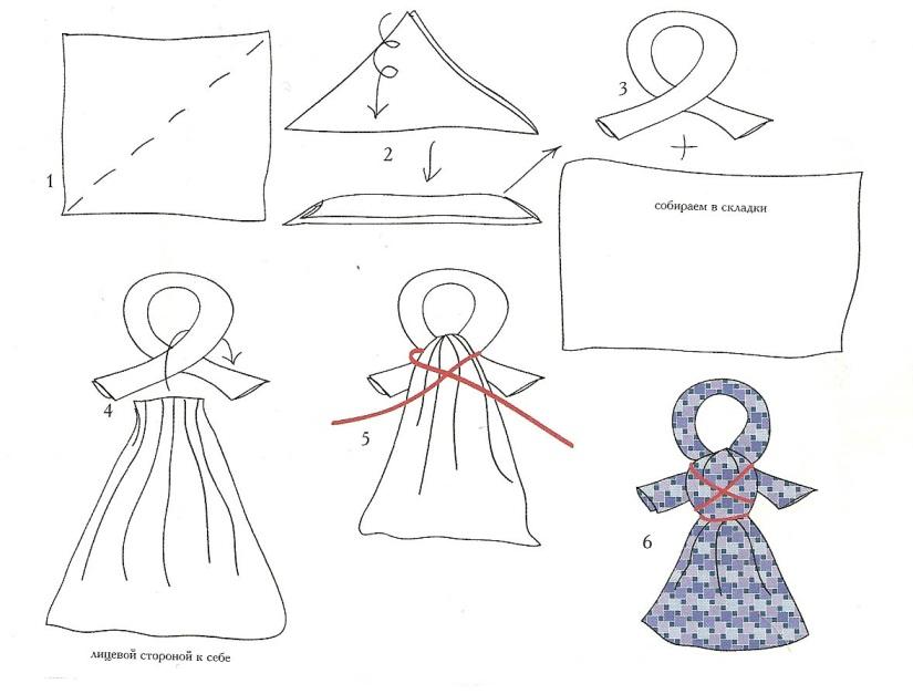 изготовление куклы своими руками в картинках спереди